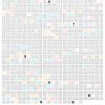 The 892 Unique Ways to Partition A 3×4 Grid