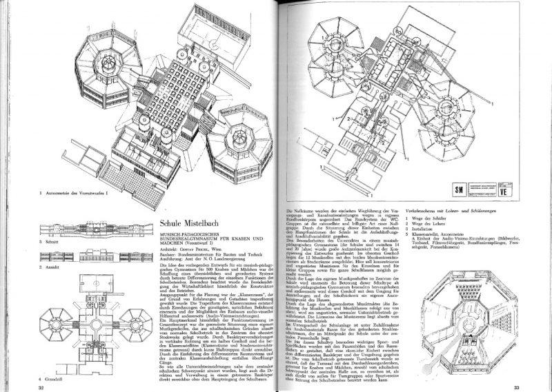Hans-Hollein-Alles-Ist-Architektur-18