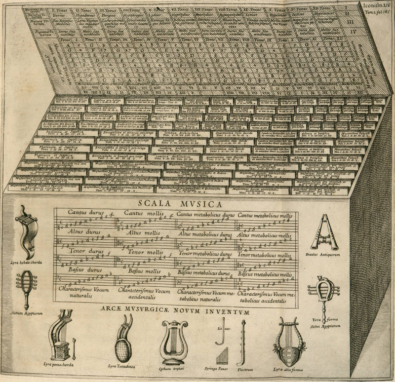 Kircher---2---188-Musurgia-Universalis
