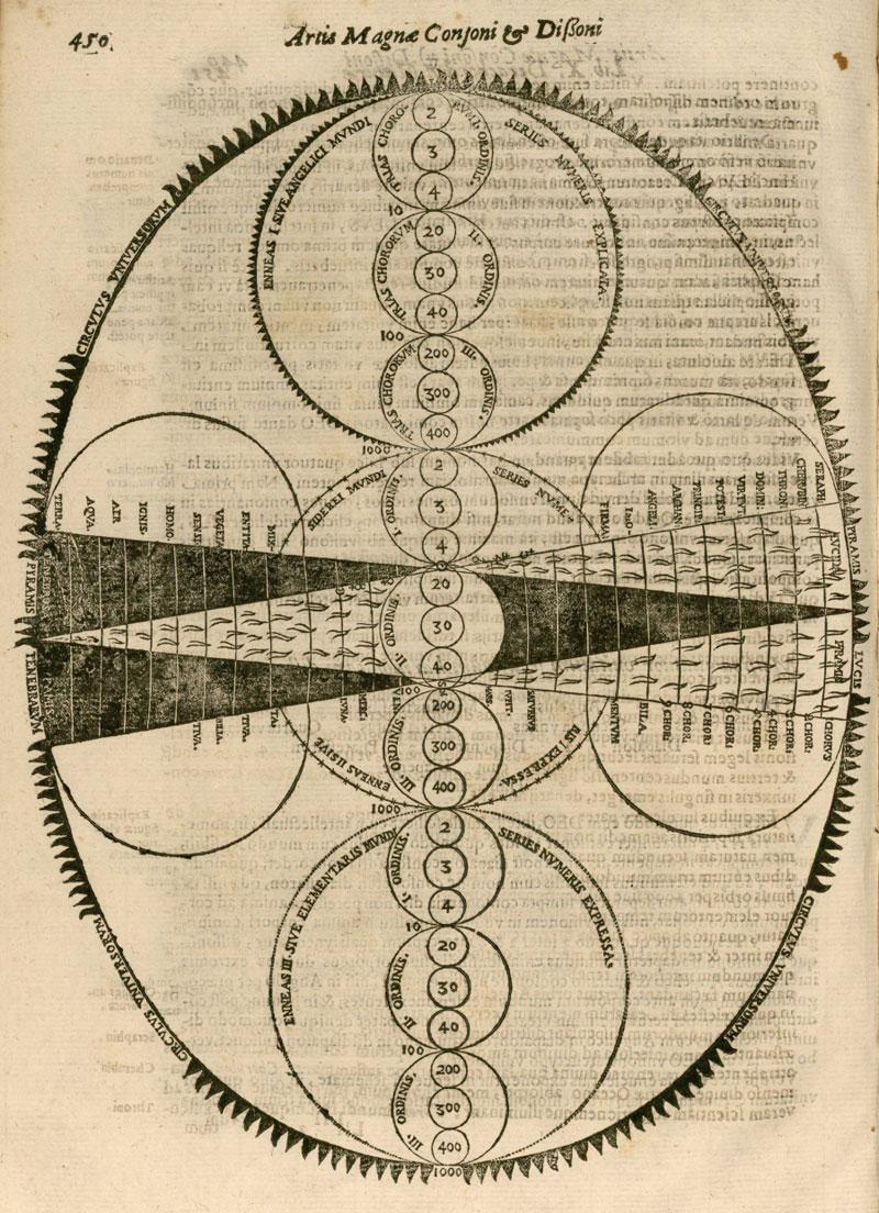 Kircher---2---465-Musurgia-Universalis
