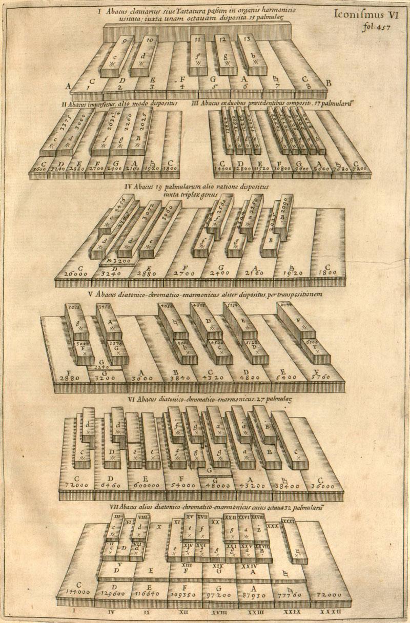 Kircher-475-Musurgia-Universalis