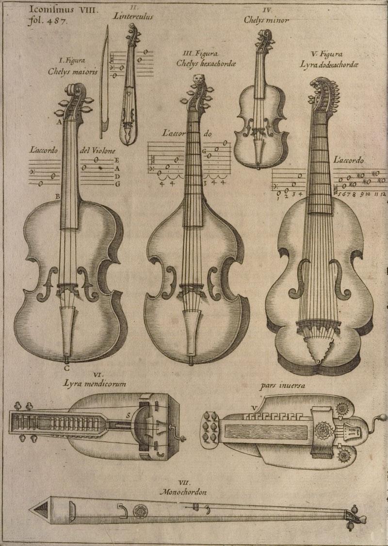 Kircher-528-Musurgia-Universalis