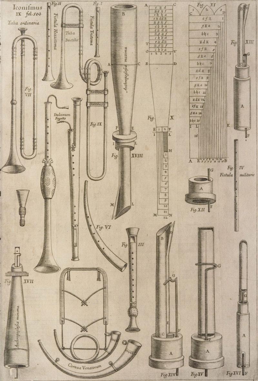 Kircher-543-Musurgia-Universalis