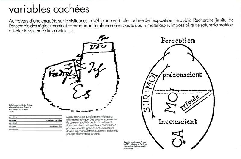 Les_immateriaux_catalogue-51