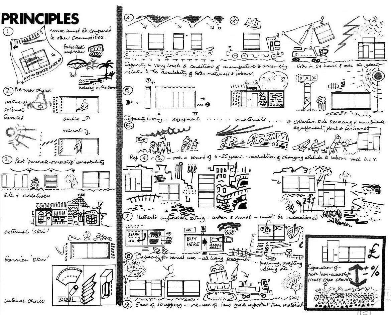 cedric-price-housing-01