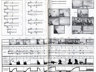 Sergei Eisenstein Sequences Diagrams For Alexander Nevsky