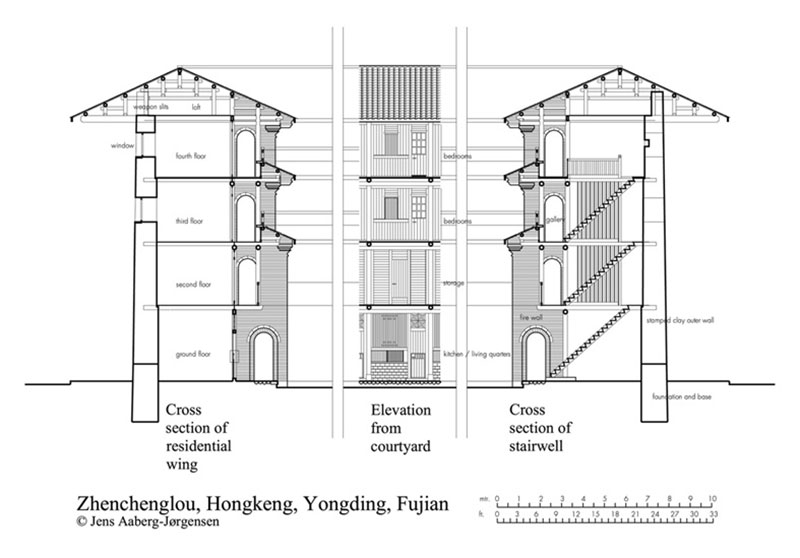 Hakka Tulou traditional Chinese Dwelling drawing section