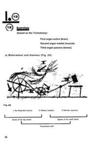 Paul klee pedagogical sketchbook