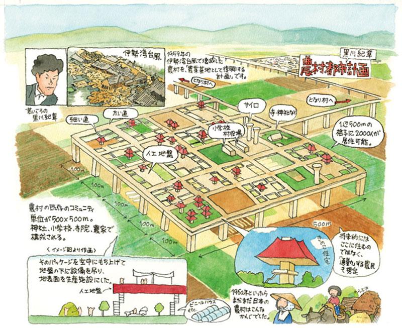 kurokawa-agricultural-city-11