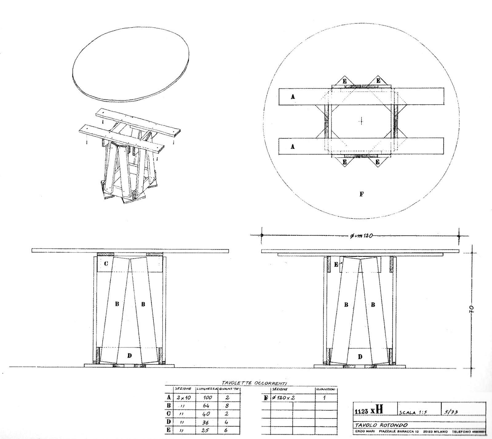 mari-autoprogettazione-15
