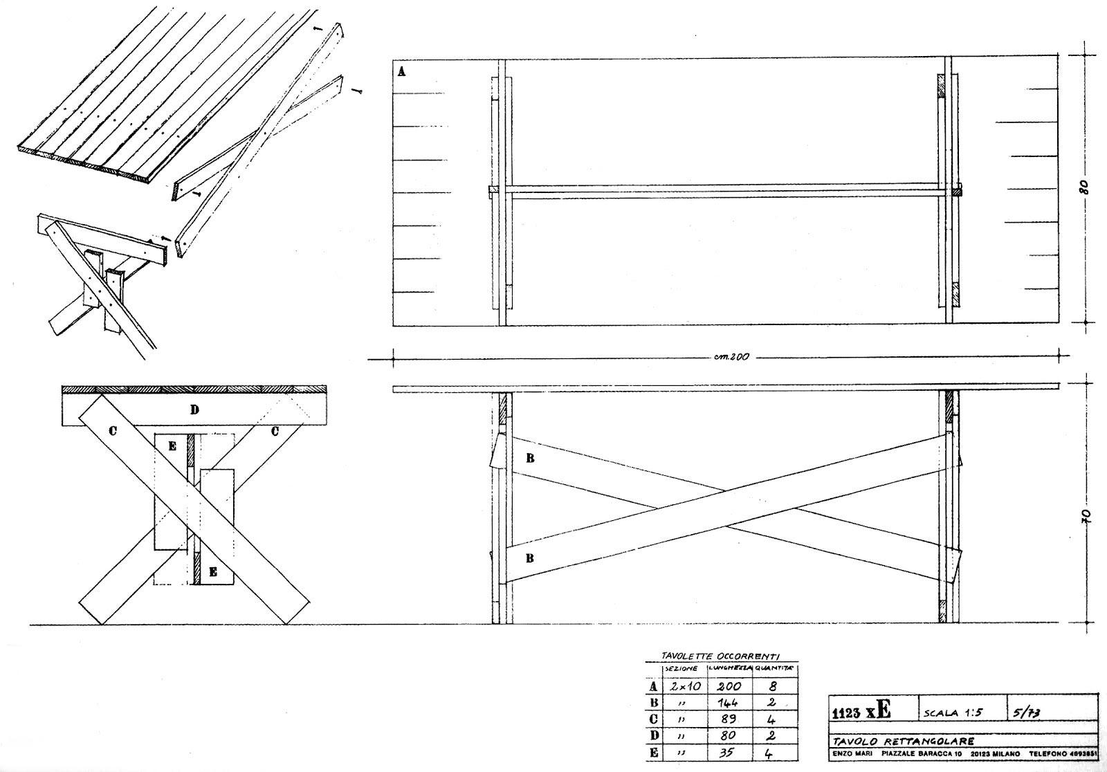 mari-autoprogettazione-6a