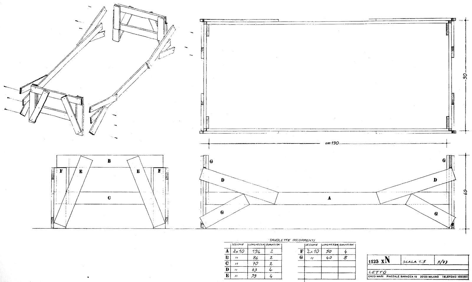 mari-autoprogettazione-7a