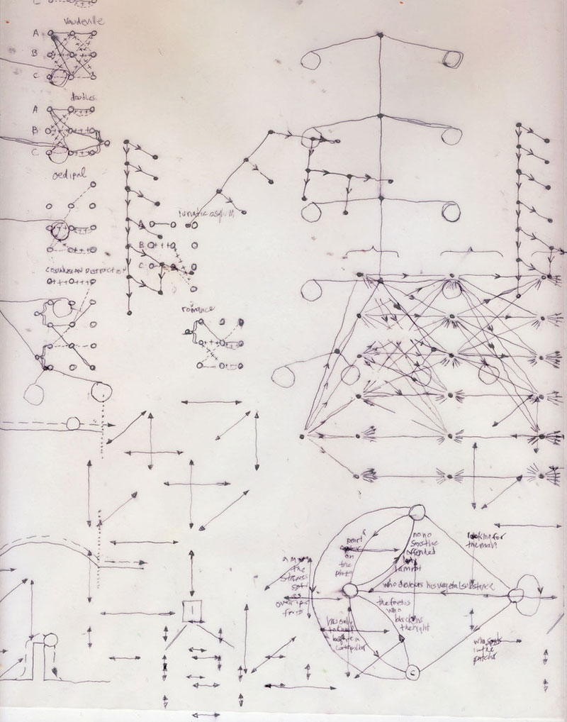 masback - diagram structures + tracing paper= ?