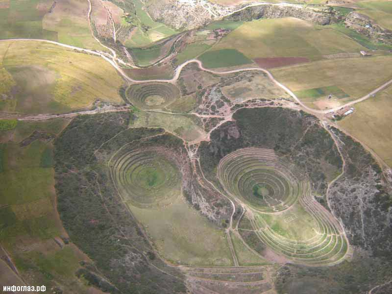 Inca Experimental Agriculture Station at Moray, Peru
