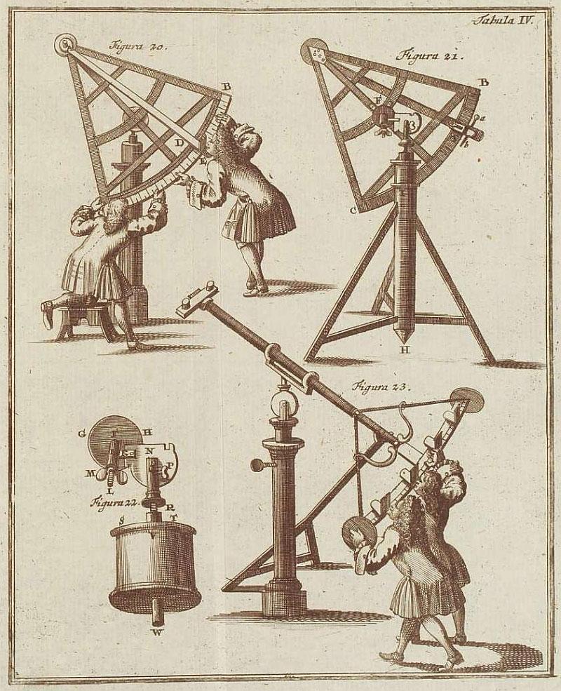 rost astronomy