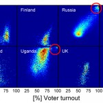 Mapping frauds: Statistical detection of systematic election irregularities
