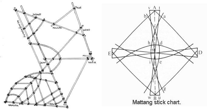 stick-chart-06